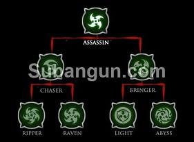 dragon nest indonesia assassin class