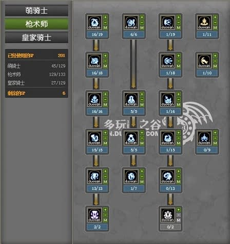 dragon nest Piercer skill build